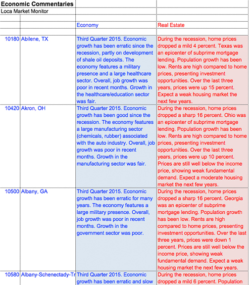 Economic Commentaries Screenshot