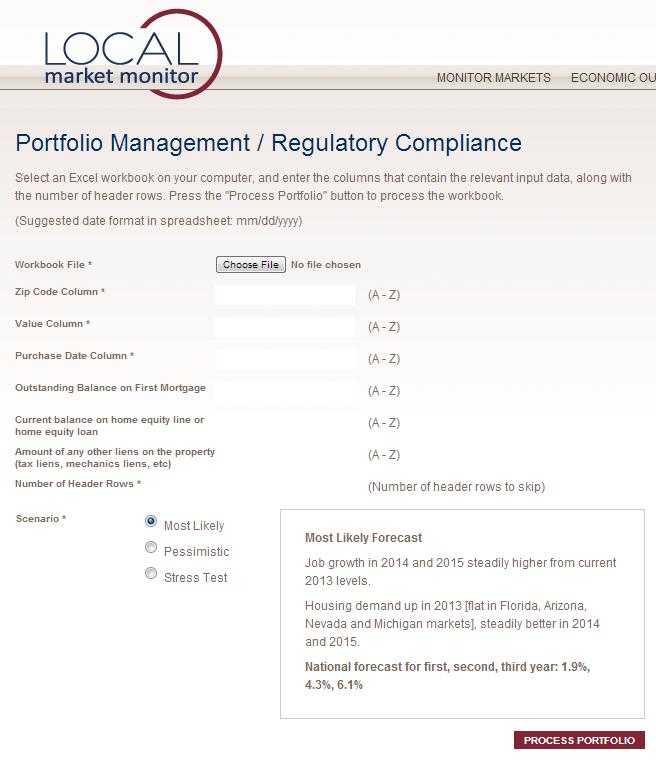 Stress Test Your Portfolio: Local Market Monitor