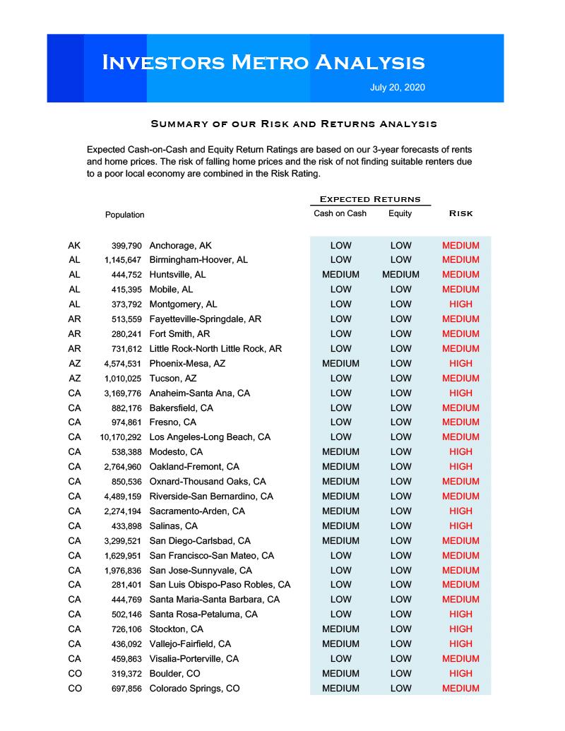 Metro-Data-Ratings-July